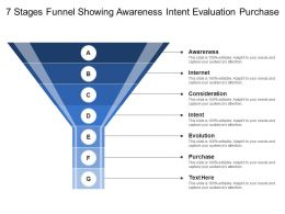 7 Stages Funnel Showing Awareness Intent Evaluation Purchase
