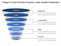 7 Stages Funnel Showing Prospects Leads Qualified Negotiation