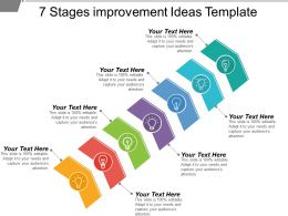 7 Stages Improvement Ideas Template