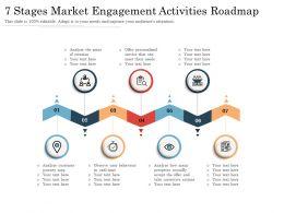 7 Stages Market Engagement Activities Roadmap