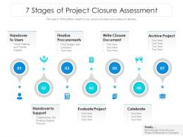 7 Stages Of Project Closure Assessment