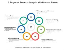 7 Stages Of Scenario Analysis With Process Review