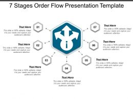7 Stages Order Flow Presentation Template