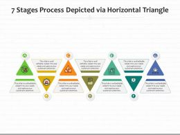7 Stages Process Depicted Via Horizontal Triangle