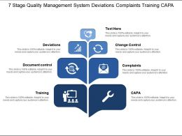 7 Stages Quality Management System Deviations Complaints Training Capa