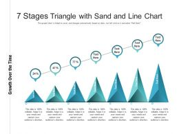7 Stages Triangle With Sand And Line Chart