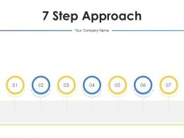 7 Step Approach Alternatives Evaluation Developing Action Plan Analysis