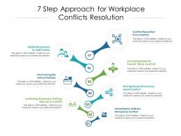 7 Step Approach For Workplace Conflicts Resolution