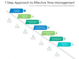 7 Step Approach To Effective Time Management
