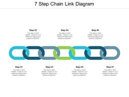 7 Step Chain Link Diagram