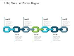 7 Step Chain Link Process Diagram