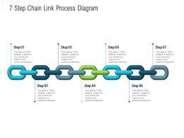 7 Step Chain Link Process Diagram