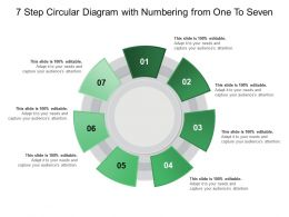 7 Step Circular Diagram With Numbering From One To Seven