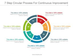 7 Step Circular Process For Continuous Improvement Ppt Design