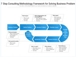 7 Step Consulting Methodology Framework For Solving Business Problem