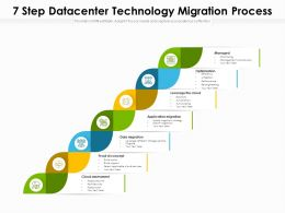 7 Step Datacenter Technology Migration Process