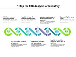 7 Step For ABC Analysis Of Inventory