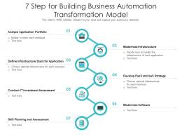 7 Step For Building Business Automation Transformation Model