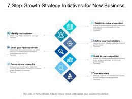 7 Step Growth Strategy Initiatives For New Business