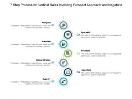7 Step Process For Vertical Sales Involving Prospect Approach And Negotiate