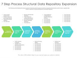 7 Step Process Structural Data Repository Expansion