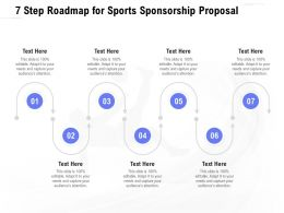 7 Step Roadmap For Sports Sponsorship Proposal Ppt Powerpoint Presentation Portrait