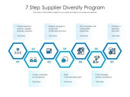 7 Step Supplier Diversity Program