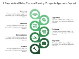 7 Step Vertical Sales Process Showing Prospects Approach Support