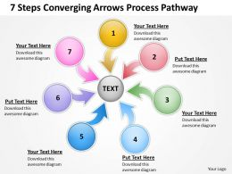 7 steps coverging arrows process pathway Circular Flow Chart PowerPoint Slides