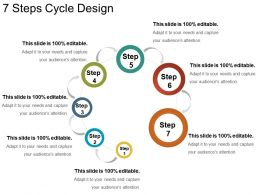 7 Steps Cycle Design Presentation Graphics