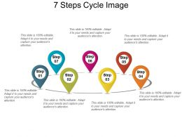 7 Steps Cycle Image Sample Presentation Ppt