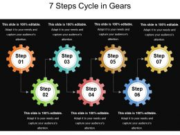 7 Steps Cycle In Gears Presentation Visuals