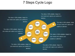 7 Steps Cycle Logo Presentation Powerpoint