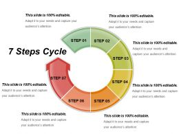 7 Steps Cycle Presentation Backgrounds