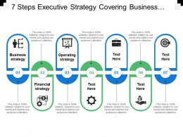 7 Steps Executive Strategy Covering Business Financial And Operational Strategy