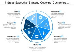 7 Steps Executive Strategy Covering Customers Team Planning Market Opportunities And Analysis