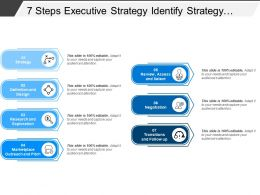 7 Steps Executive Strategy Identify Strategy Design Research Review And Negotiation