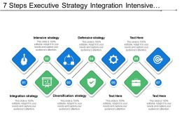 7 Steps Executive Strategy Integration Intensive Diversification And Defensive Strategy