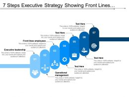 7 Steps Executive Strategy Showing Front Lines Employees Operational Management Leadership