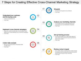 7 Steps For Creating Effective Cross Channel Marketing Strategy