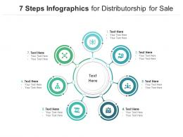 7 Steps For Distributorship For Sale Infographic Template