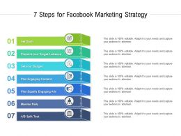 7 Steps For Facebook Marketing Strategy