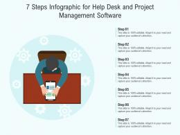 7 Steps For Help Desk And Project Management Software Infographic Template