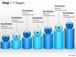 7 Steps For Linear Flow