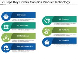7 Steps Key Drivers Contains Product Technology Market Share And Customer Service
