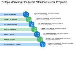 7 Steps Marketing Plan Media Attention Referral Programs
