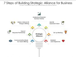 7 Steps Of Building Strategic Alliance For Business