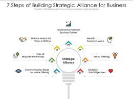 7 Steps Of Building Strategic Alliance For Business