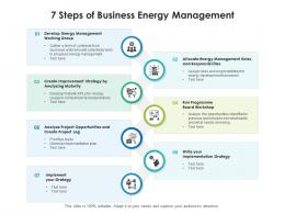 7 Steps Of Business Energy Management