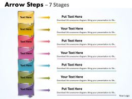 7 Steps Of Business Growth Process
